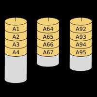 RAID技术解析-RAID0、RAID1、RAID5、RAID100(最详细的一篇RAID图解:转载)