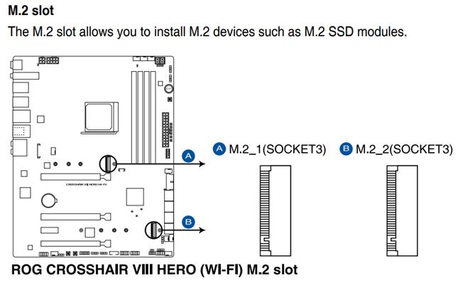 华硕ROG CROSSHAIR VIII HERO主板上的M.2插槽