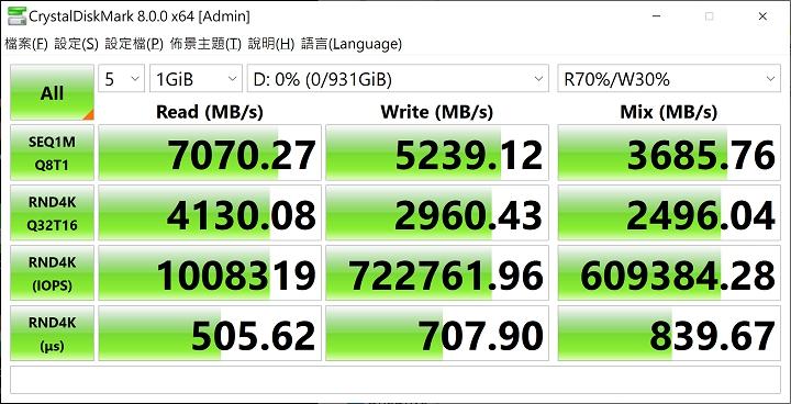 西数 SN850 NVMe SSD 开箱测评:性能强大的顶级固态硬盘
